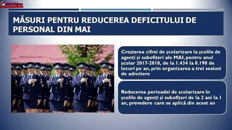 Măsuri pentru reducerea deficitului de personal din M.A.I